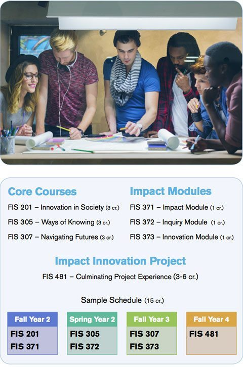 Innovation for Impact Certificate